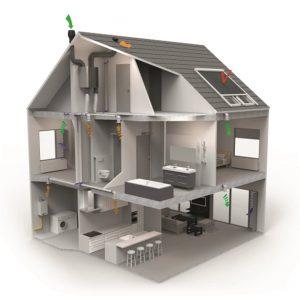 Hoe kies een ventilatiesysteem ?