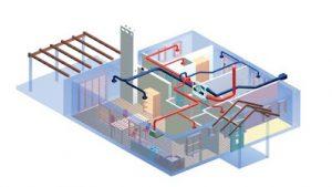 Read more about the article Wat zijn de 4 soorten ventilatie?