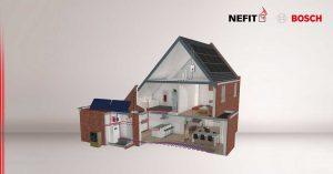 Read more about the article Energieneutraal wonen begint met een Nefit EnviLine warmtepomp