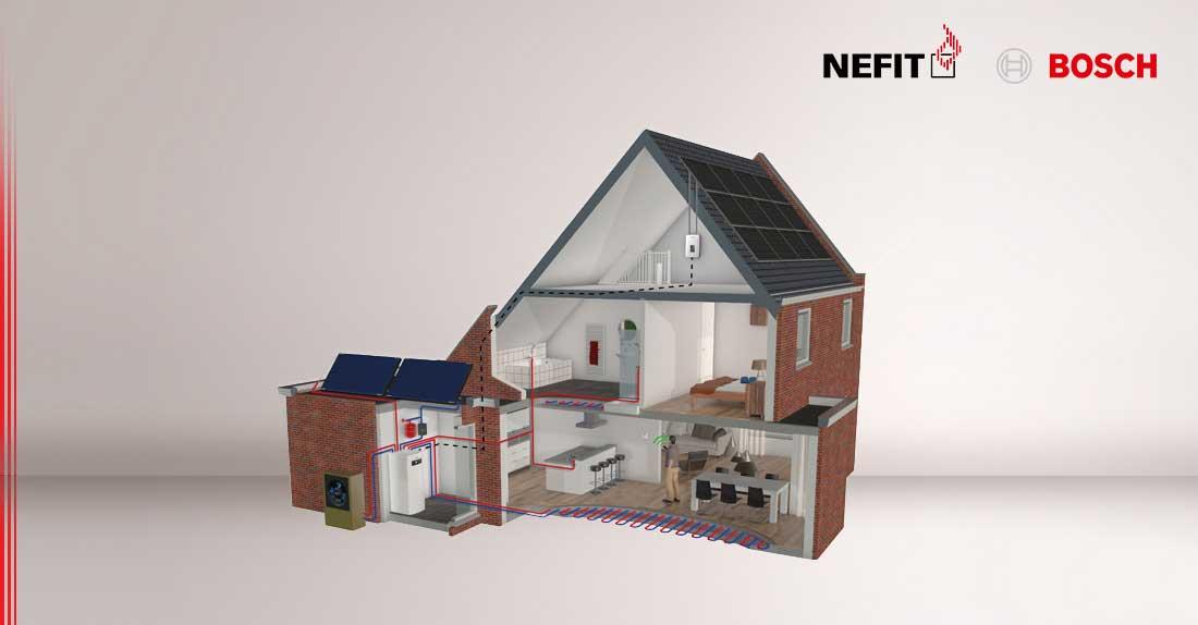 You are currently viewing Energieneutraal wonen begint met een Nefit EnviLine warmtepomp